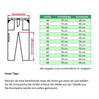 Feuerwehr Bundhose HuPF Teil 2 - Novotex-Isomat®